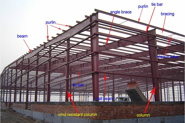 Steel Structure Construction on Inside An A Frame House